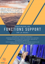 Renforcer les Fonctions support (Affiches)